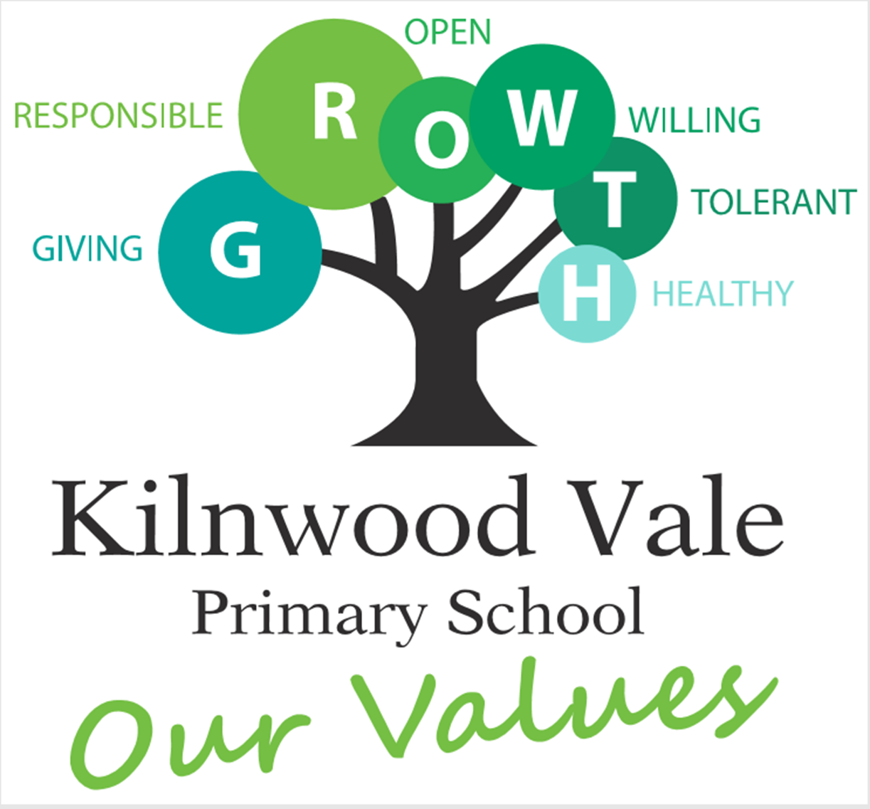 KVP Values image